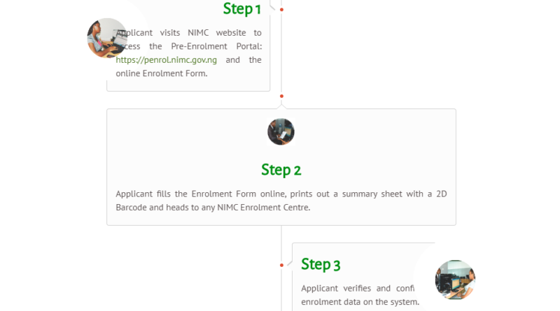 NIN enrollment steps